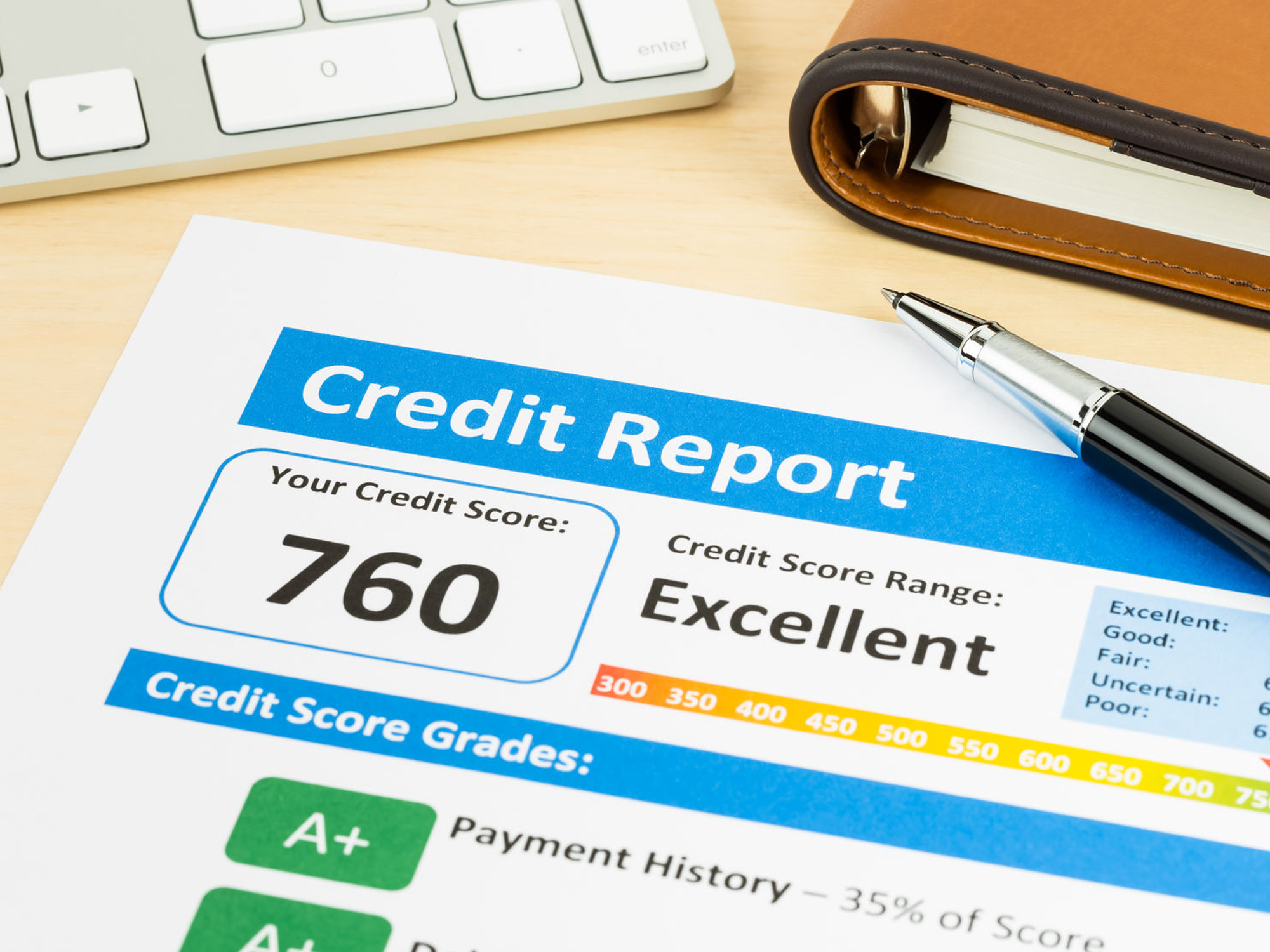Should you check your credit report before buying a house atha team montrose co real estate - What to check before buying a house ...
