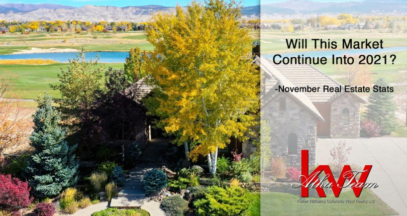 Will This Market Continue Into 2021? – November Real Estate Stats