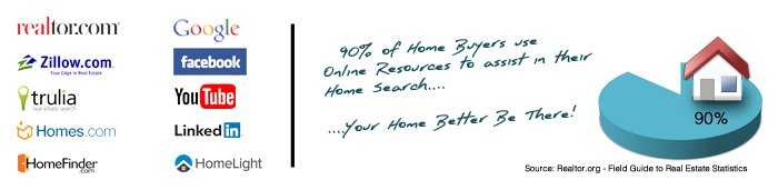 Online Marketing Graphic - Atha Team Real Estate Residential Agents